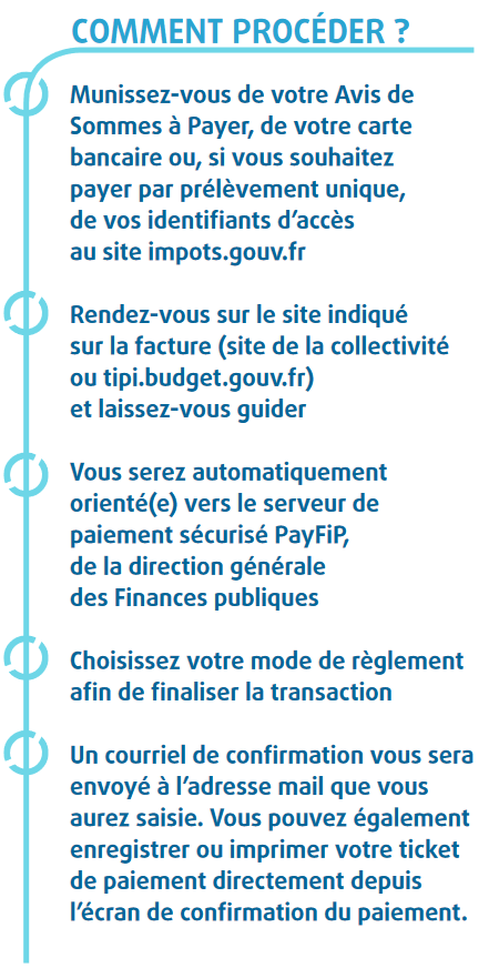 payfipsuite
